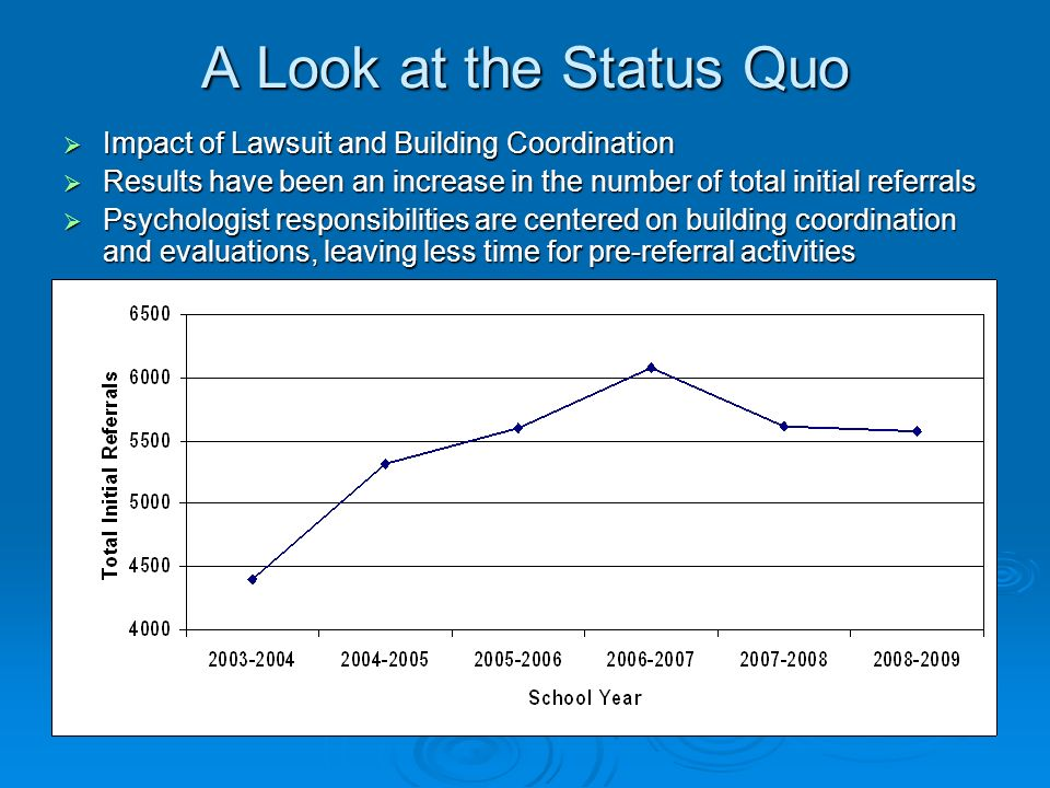A Look at the Status Quo Impact of Lawsuit and Building Coordination Impact of Lawsuit and Building Coordination Results have been an increase in the number of total initial referrals Results have been an increase in the number of total initial referrals Psychologist responsibilities are centered on building coordination and evaluations, leaving less time for pre-referral activities Psychologist responsibilities are centered on building coordination and evaluations, leaving less time for pre-referral activities