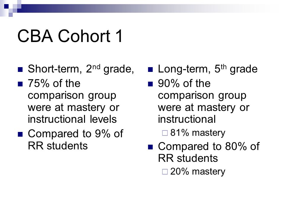 CBA Cohort 1 Short-term, 2 nd grade, 75% of the comparison group were at mastery or instructional levels Compared to 9% of RR students Long-term, 5 th grade 90% of the comparison group were at mastery or instructional 81% mastery Compared to 80% of RR students 20% mastery