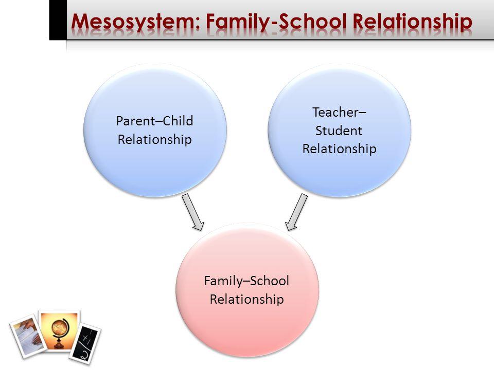 Parent–Child Relationship Teacher– Student Relationship Family–School Relationship