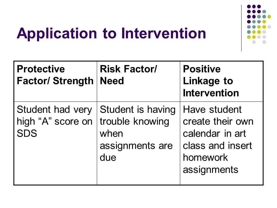 Application to Intervention Protective Factor/ Strength Risk Factor/ Need Positive Linkage to Intervention Student had very high A score on SDS Studen