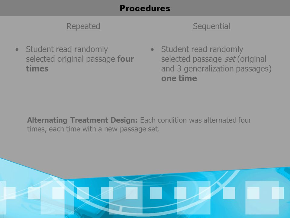 Procedures Repeated Student read randomly selected original passage four times Sequential Student read randomly selected passage set (original and 3 g
