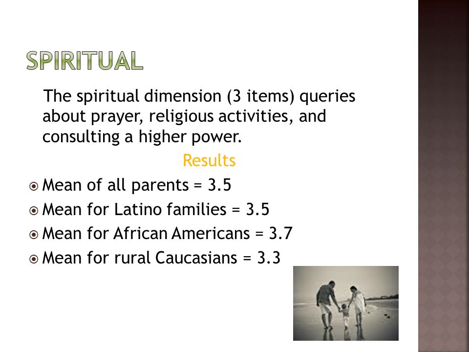 The spiritual dimension (3 items) queries about prayer, religious activities, and consulting a higher power.