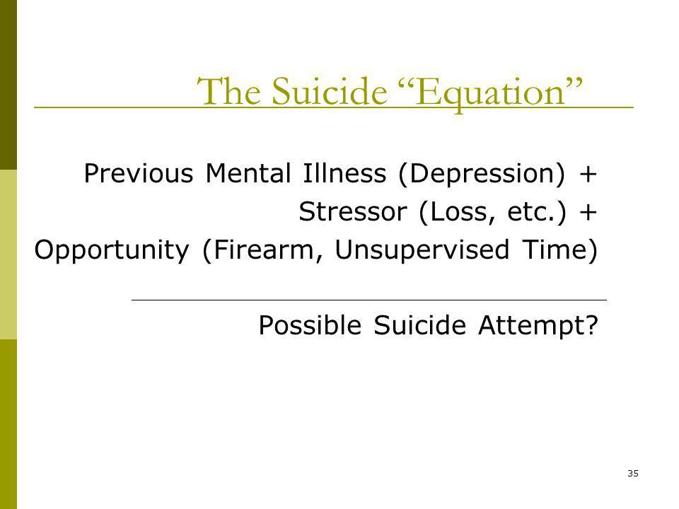 35 The Suicide Equation Previous Mental Illness (Depression) + Stressor (Loss, etc.) + Opportunity (Firearm, Unsupervised Time) Possible Suicide Attempt.