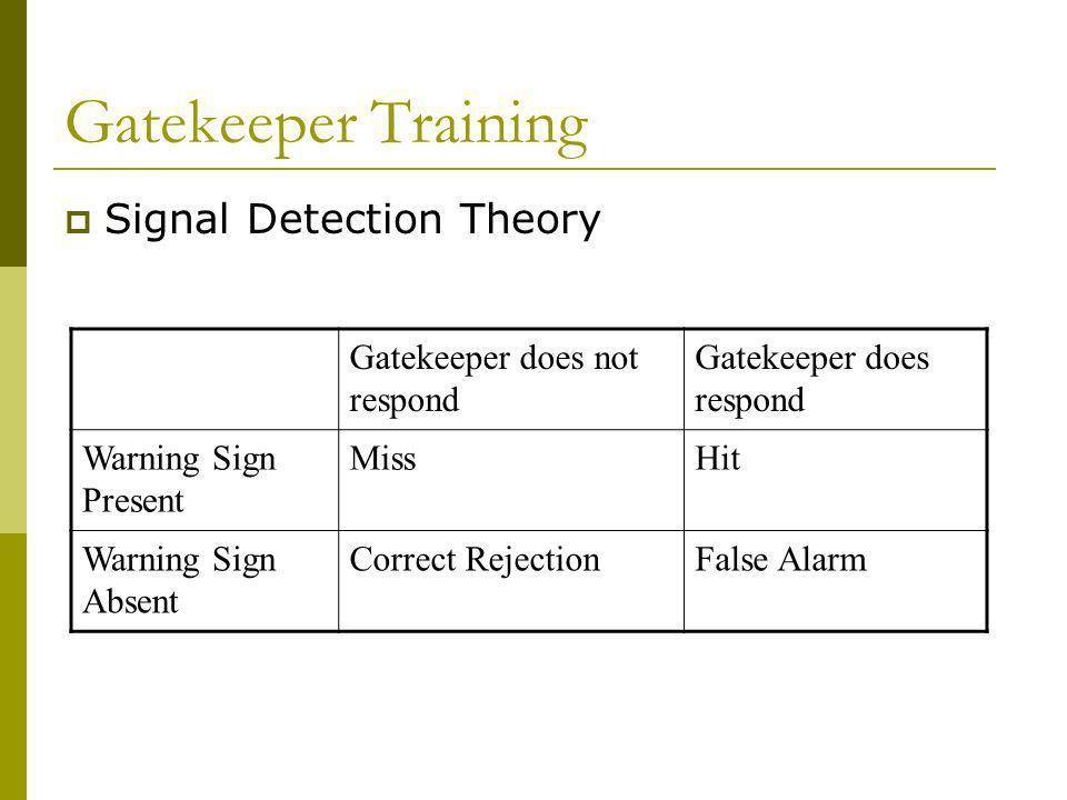 Gatekeeper Training Signal Detection Theory Gatekeeper does not respond Gatekeeper does respond Warning Sign Present MissHit Warning Sign Absent Correct RejectionFalse Alarm