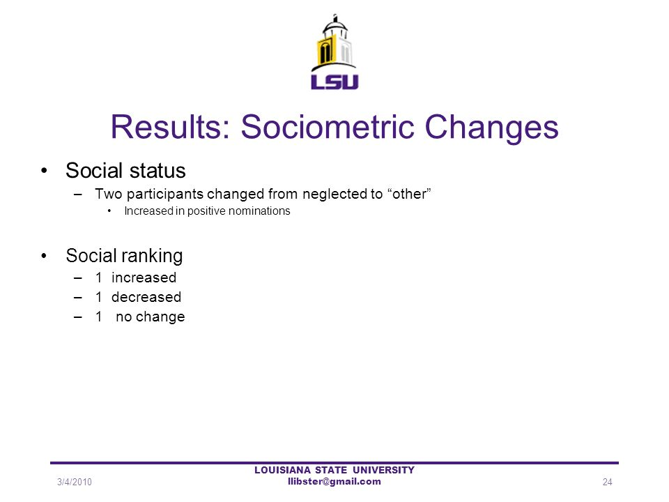 Results: Sociometric Changes Social status –Two participants changed from neglected to other Increased in positive nominations Social ranking –1 incre