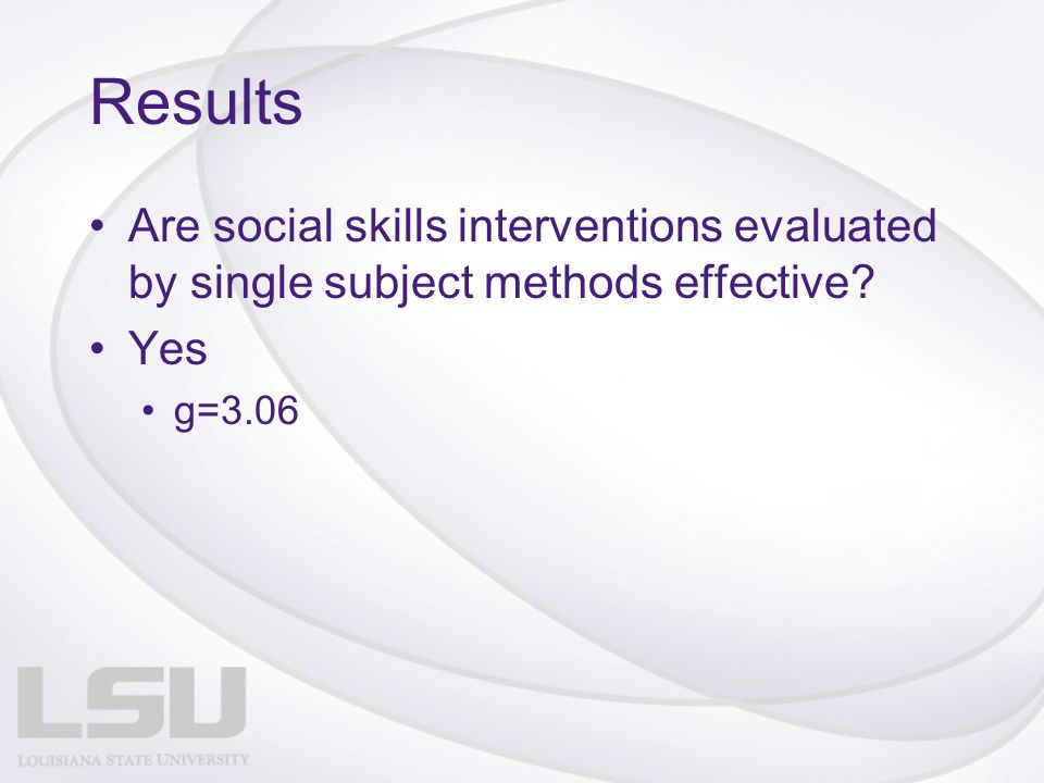 Results Are social skills interventions evaluated by single subject methods effective? Yes g=3.06