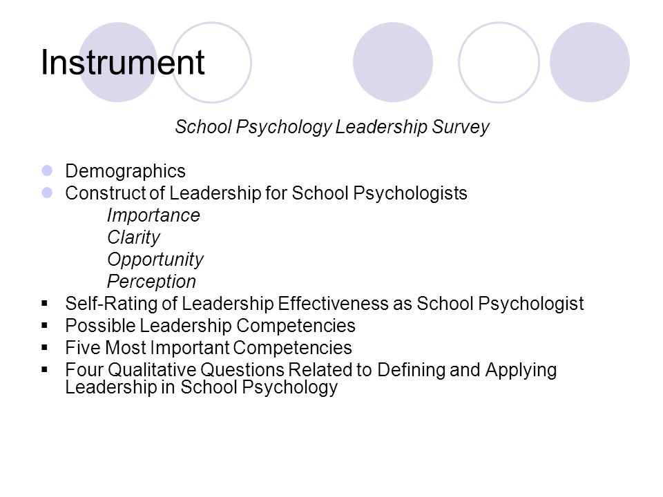 Instrument School Psychology Leadership Survey Demographics Construct of Leadership for School Psychologists Importance Clarity Opportunity Perception