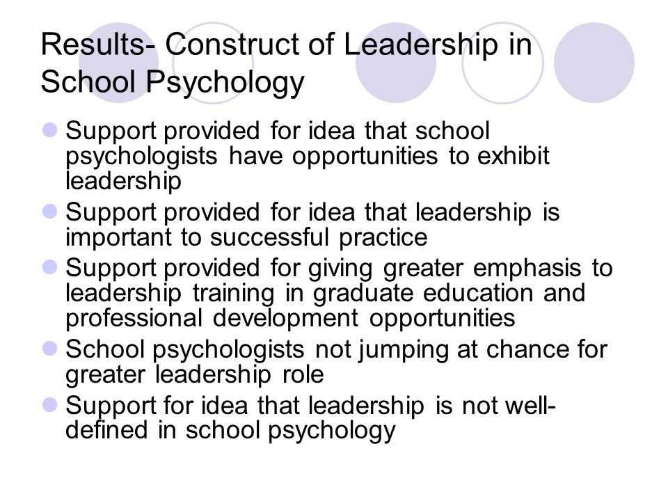 Results- Construct of Leadership in School Psychology Support provided for idea that school psychologists have opportunities to exhibit leadership Sup