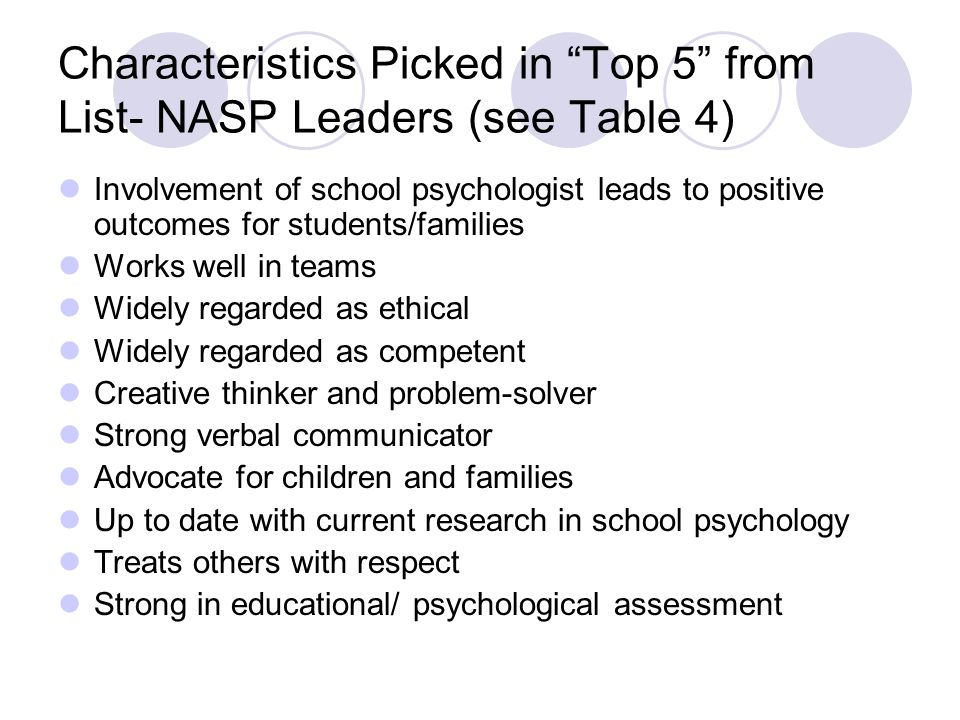 Characteristics Picked in Top 5 from List- NASP Leaders (see Table 4) Involvement of school psychologist leads to positive outcomes for students/famil