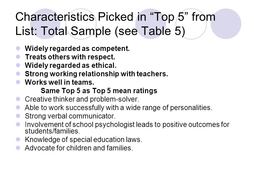 Characteristics Picked in Top 5 from List: Total Sample (see Table 5) Widely regarded as competent. Treats others with respect. Widely regarded as eth