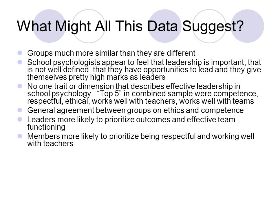 What Might All This Data Suggest? Groups much more similar than they are different School psychologists appear to feel that leadership is important, t