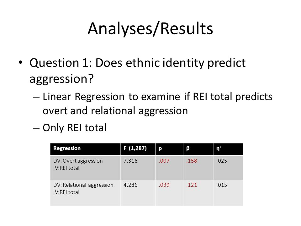 Analyses/Results Question 1: Does ethnic identity predict aggression? – Linear Regression to examine if REI total predicts overt and relational aggres
