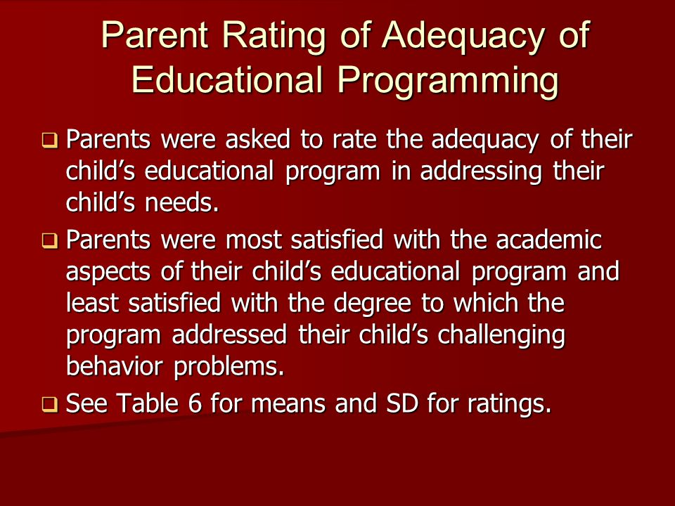 Parent Rating of Adequacy of Educational Programming Parents were asked to rate the adequacy of their childs educational program in addressing their childs needs.