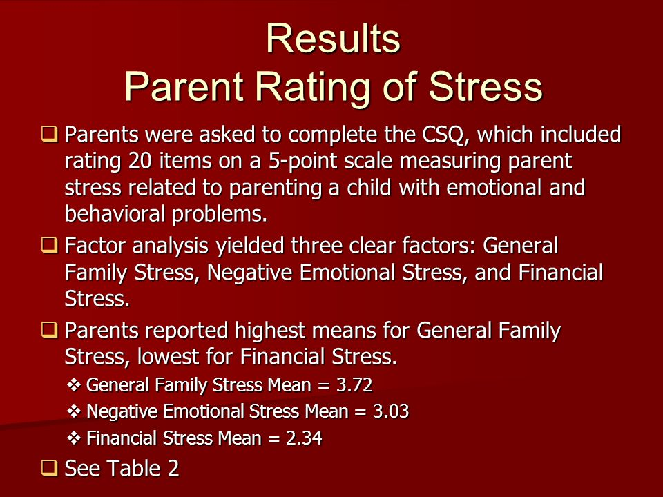 Results Parent Rating of Stress Parents were asked to complete the CSQ, which included rating 20 items on a 5-point scale measuring parent stress rela
