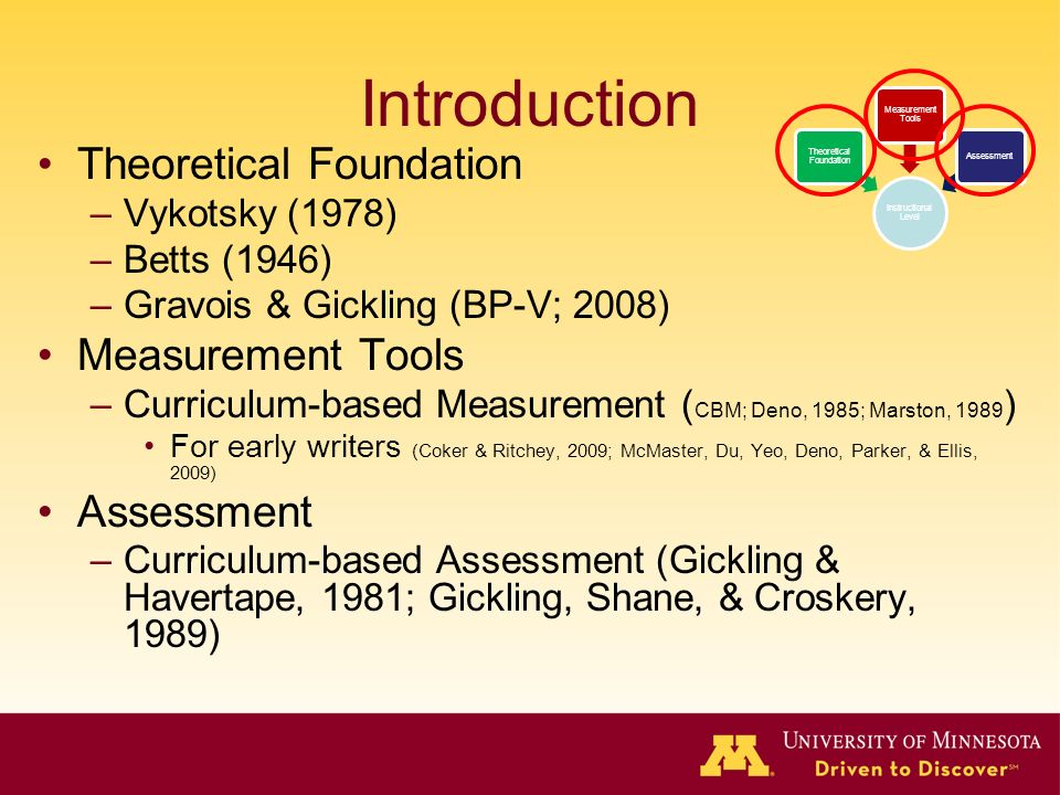 Introduction Theoretical Foundation –Vykotsky (1978) –Betts (1946) –Gravois & Gickling (BP-V; 2008) Measurement Tools –Curriculum-based Measurement ( CBM; Deno, 1985; Marston, 1989 ) For early writers (Coker & Ritchey, 2009; McMaster, Du, Yeo, Deno, Parker, & Ellis, 2009) Assessment –Curriculum-based Assessment (Gickling & Havertape, 1981; Gickling, Shane, & Croskery, 1989) Instructional Level Theoretical Foundation Measurement Tools Assessment
