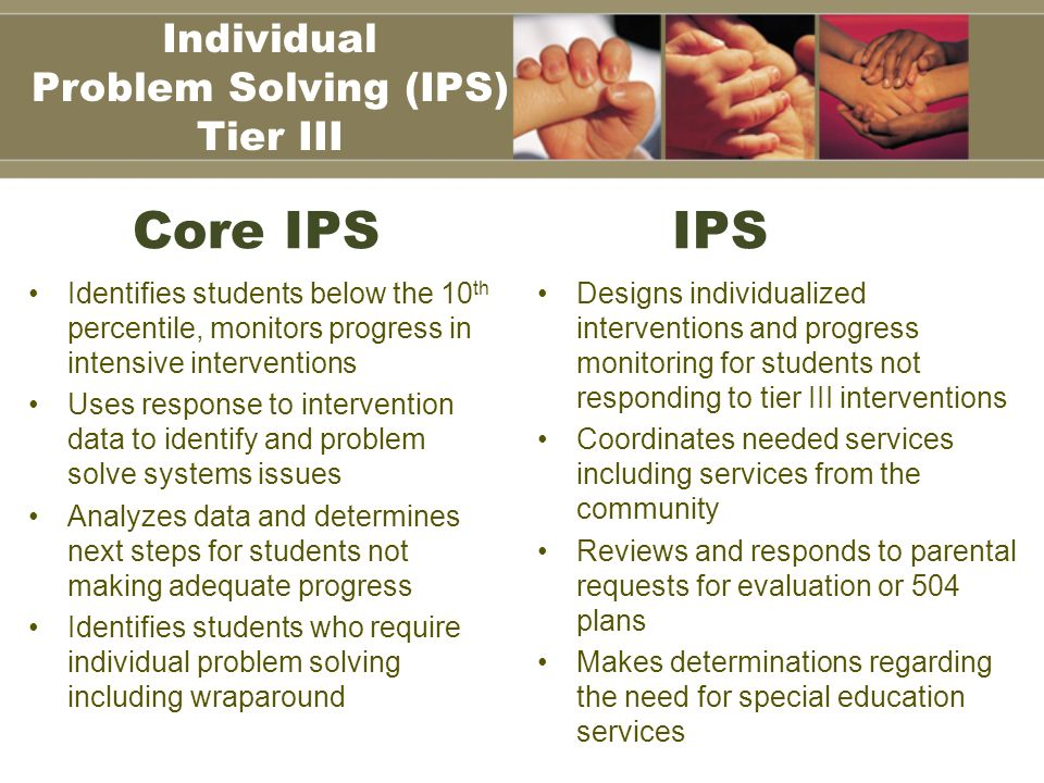 Core IPS IPS Identifies students below the 10 th percentile, monitors progress in intensive interventions Uses response to intervention data to identify and problem solve systems issues Analyzes data and determines next steps for students not making adequate progress Identifies students who require individual problem solving including wraparound Designs individualized interventions and progress monitoring for students not responding to tier III interventions Coordinates needed services including services from the community Reviews and responds to parental requests for evaluation or 504 plans Makes determinations regarding the need for special education services Individual Problem Solving (IPS) Tier III