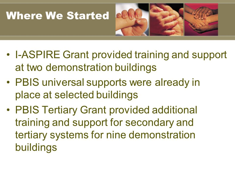 Where We Started I-ASPIRE Grant provided training and support at two demonstration buildings PBIS universal supports were already in place at selected buildings PBIS Tertiary Grant provided additional training and support for secondary and tertiary systems for nine demonstration buildings