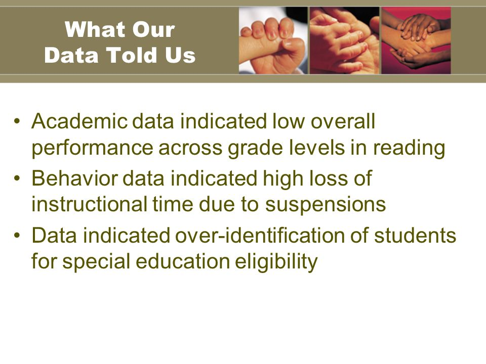 What Our Data Told Us Academic data indicated low overall performance across grade levels in reading Behavior data indicated high loss of instructional time due to suspensions Data indicated over-identification of students for special education eligibility