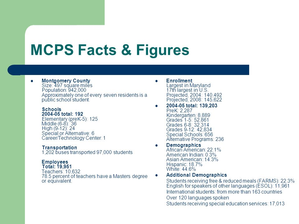 MCPS Facts & Figures Montgomery County Size: 497 square miles Population: 942,000 Approximately one of every seven residents is a public school studen