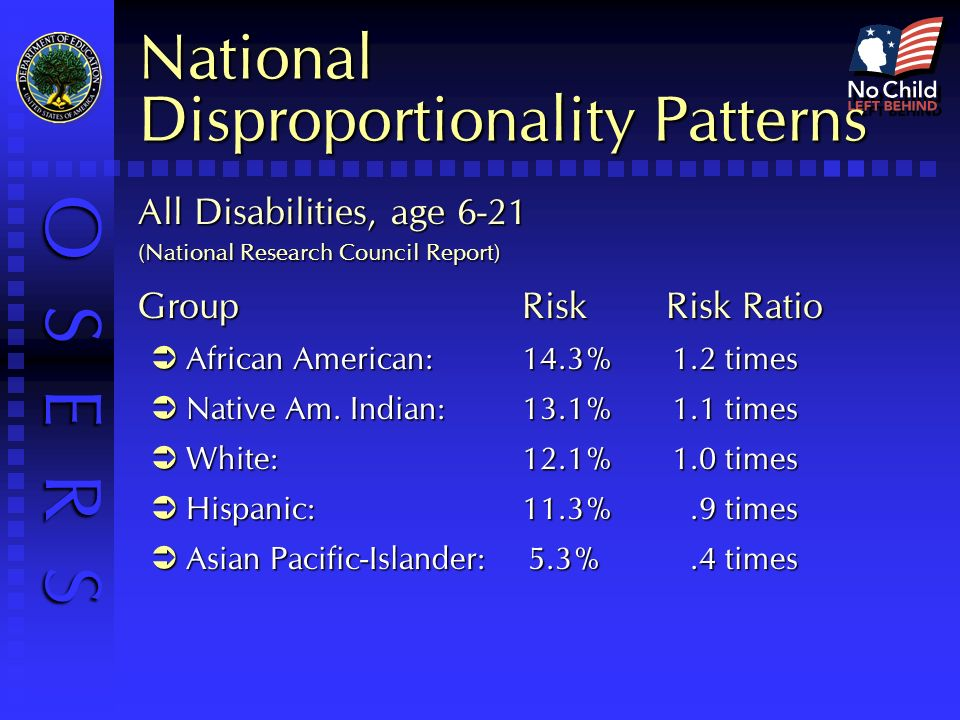 O S E R S National Disproportionality Patterns All Disabilities, age 6-21 (National Research Council Report) GroupRiskRisk Ratio African American:14.3%1.2 times African American:14.3%1.2 times Native Am.