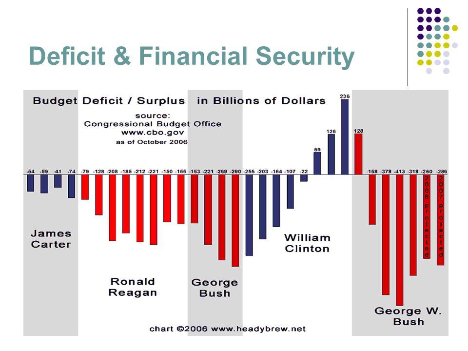 Deficit & Financial Security