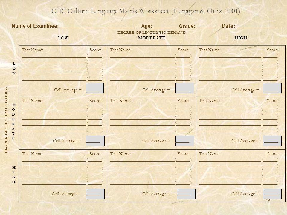 CHC Culture-Language Matrix Worksheet (Flanagan & Ortiz, 2001) Name of Examinee: _________________________ Age: _______ Grade: _______ Date: _________