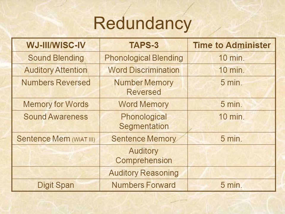 Redundancy WJ-III/WISC-IVTAPS-3Time to Administer Sound BlendingPhonological Blending10 min. Auditory AttentionWord Discrimination10 min. Numbers Reve