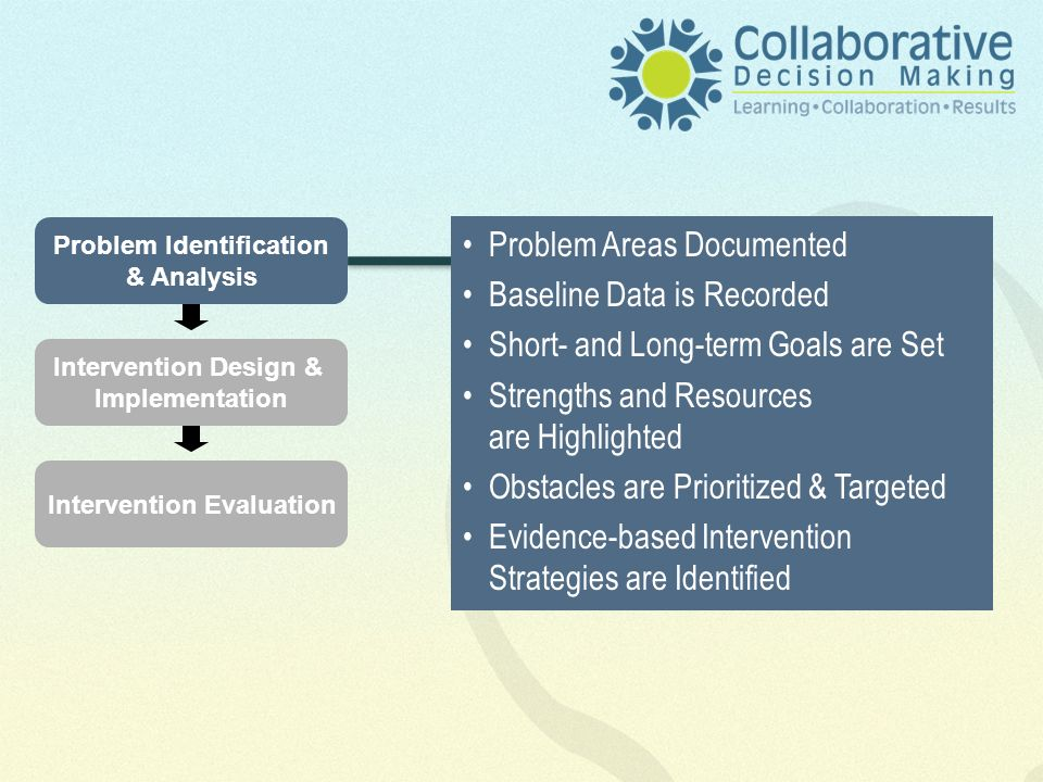 Intervention Evaluation Intervention Design & Implementation Problem Identification & Analysis Problem Areas Documented Baseline Data is Recorded Short- and Long-term Goals are Set Strengths and Resources are Highlighted Obstacles are Prioritized & Targeted Evidence-based Intervention Strategies are Identified