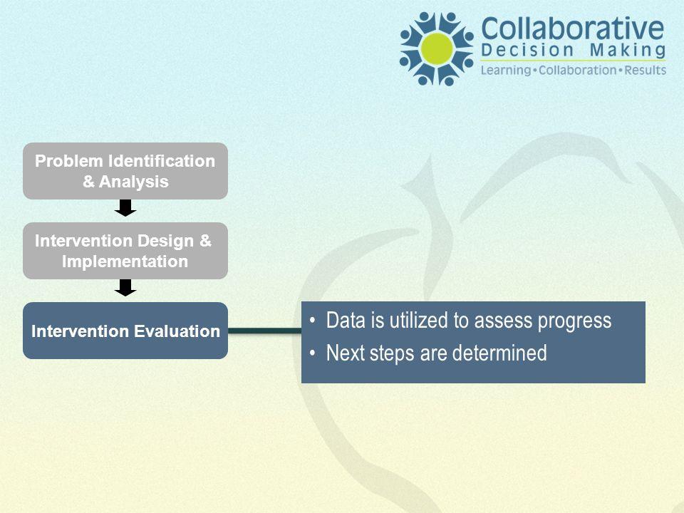 Intervention Evaluation Intervention Design & Implementation Problem Identification & Analysis Data is utilized to assess progress Next steps are dete