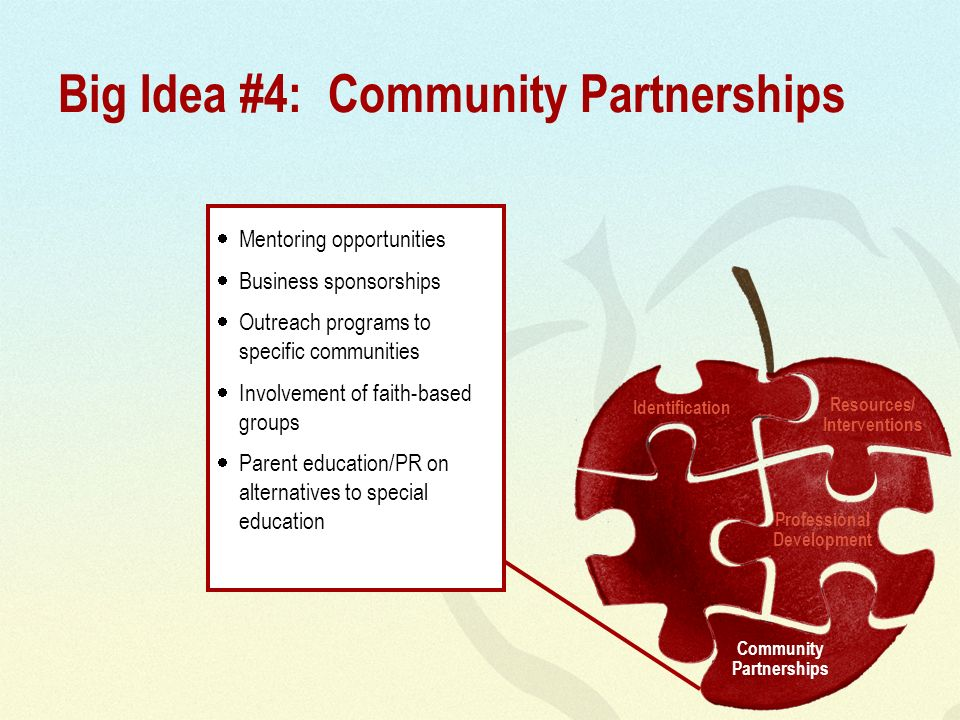 Big Idea #4: Community Partnerships Mentoring opportunities Business sponsorships Outreach programs to specific communities Involvement of faith-based groups Parent education/PR on alternatives to special education Identification Resources/ Interventions Professional Development Community Partnerships