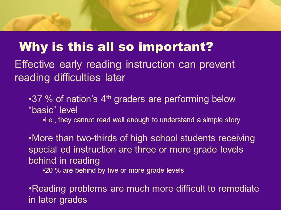 Why is this all so important? Effective early reading instruction can prevent reading difficulties later 37 % of nations 4 th graders are performing b