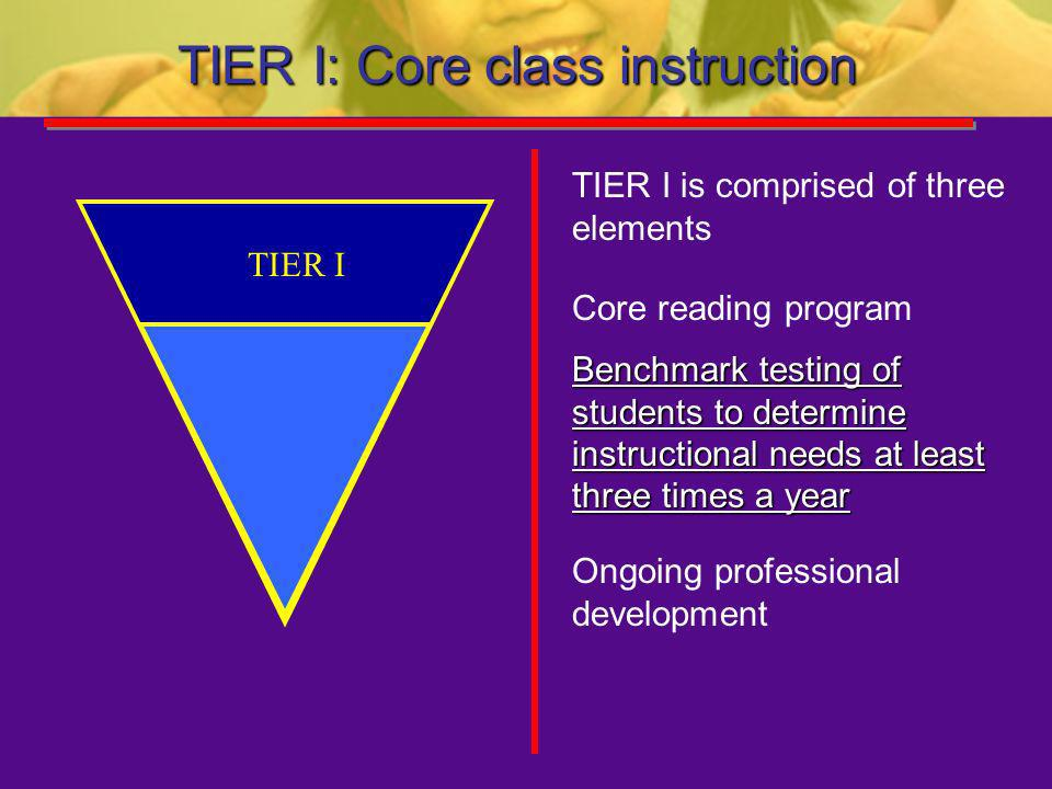 TIER I: Core class instruction TIER I is comprised of three elements Core reading program Benchmark testing of students to determine instructional nee