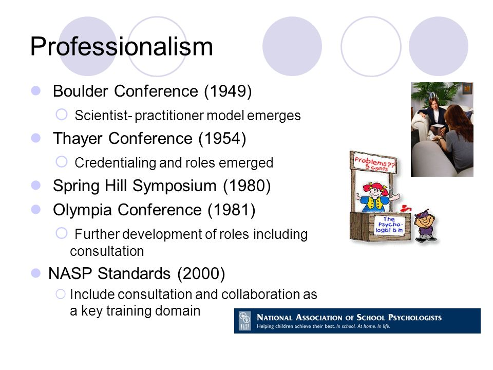 Professionalism Boulder Conference (1949) Scientist- practitioner model emerges Thayer Conference (1954) Credentialing and roles emerged Spring Hill S