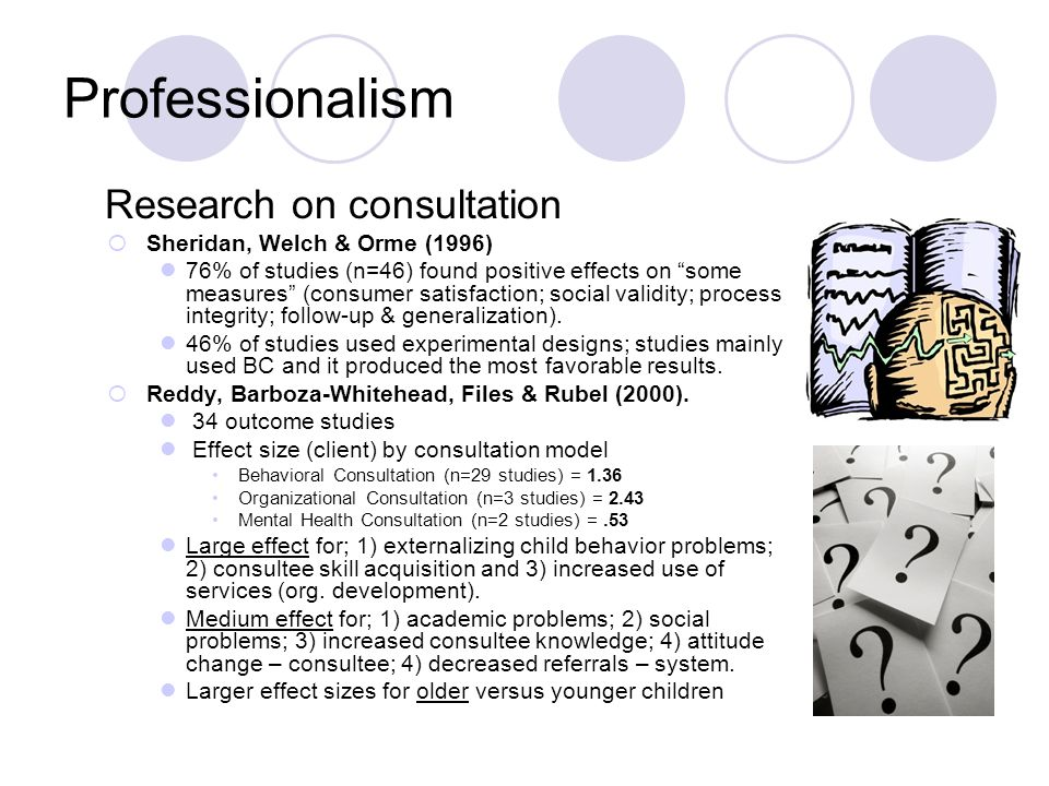 Professionalism Research on consultation Sheridan, Welch & Orme (1996) 76% of studies (n=46) found positive effects on some measures (consumer satisfa