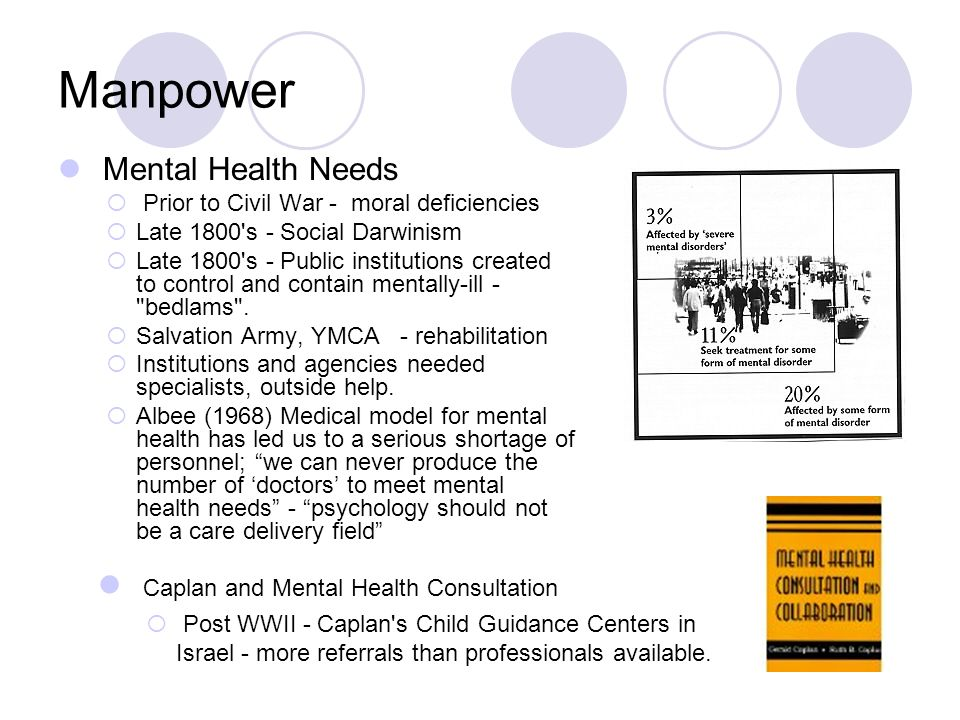 Manpower Mental Health Needs Prior to Civil War - moral deficiencies Late 1800's - Social Darwinism Late 1800's - Public institutions created to contr
