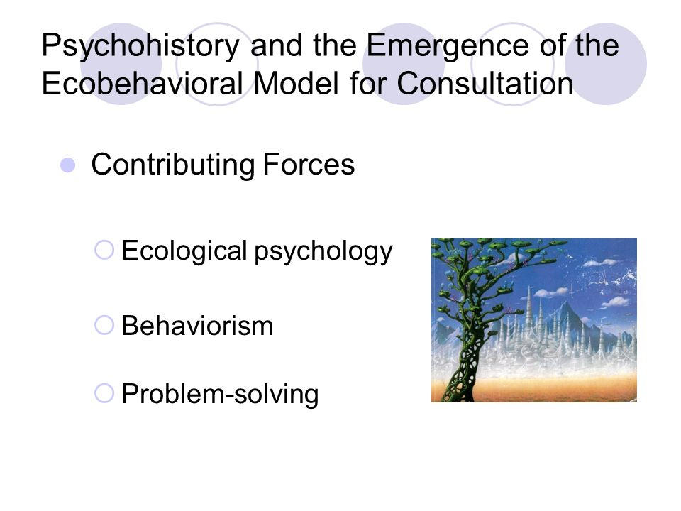 Psychohistory and the Emergence of the Ecobehavioral Model for Consultation Contributing Forces Ecological psychology Behaviorism Problem-solving