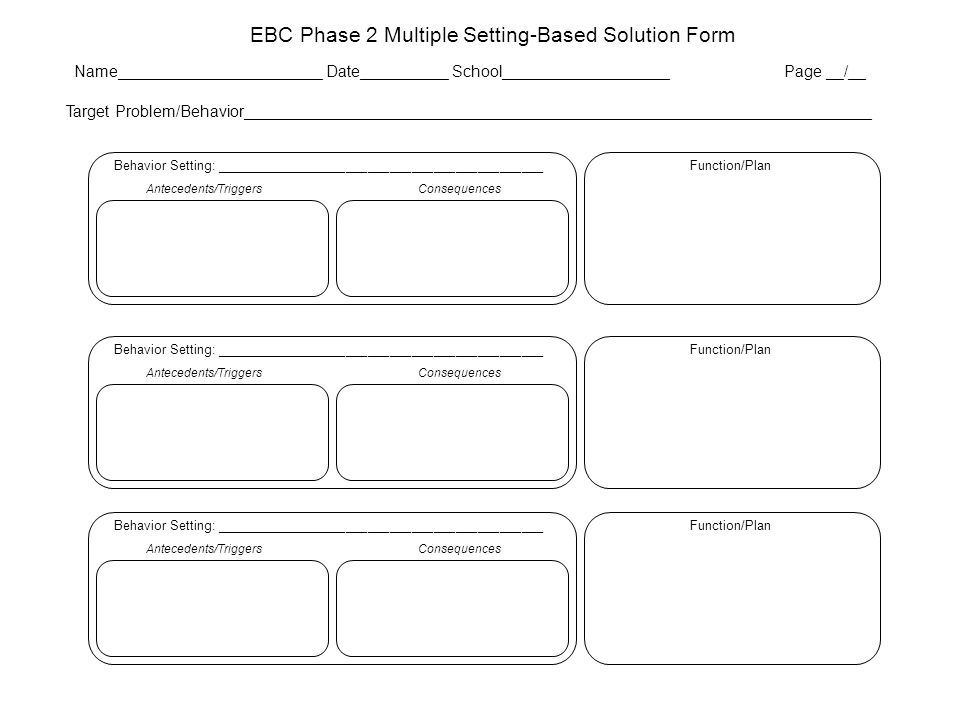 EBC Phase 2 Multiple Setting-Based Solution Form Name_______________________ Date__________ School___________________ Page __/__ Target Problem/Behavi