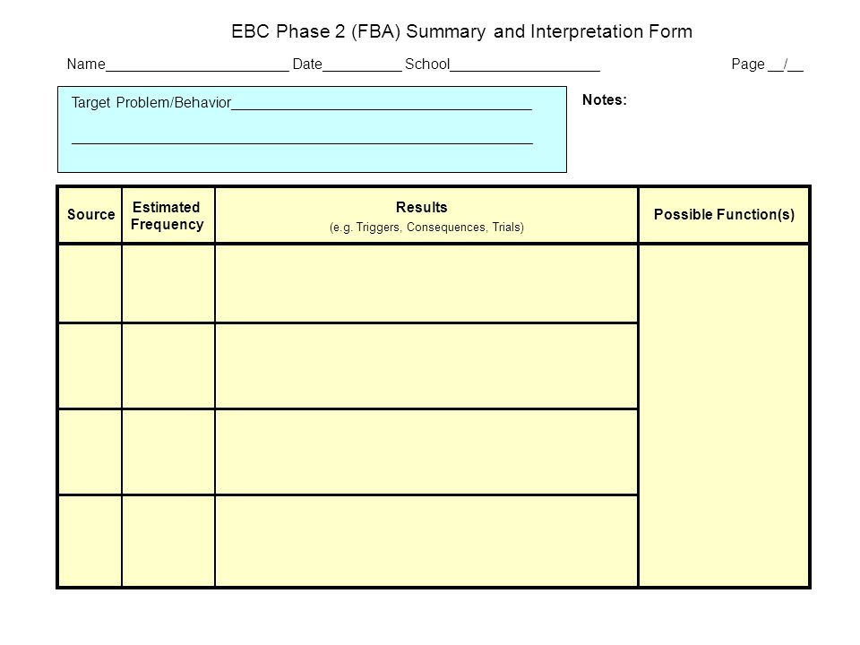 Source ResultsEstimated Frequency EBC Phase 2 (FBA) Summary and Interpretation Form Name_______________________ Date__________ School_________________