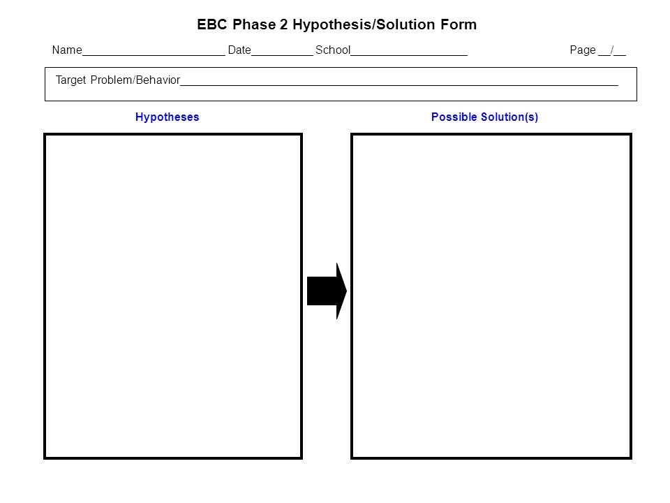 HypothesesPossible Solution(s) EBC Phase 2 Hypothesis/Solution Form Name_______________________ Date__________ School___________________ Page __/__ Ta