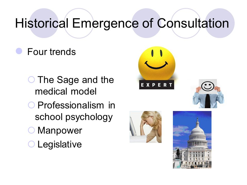 Historical Emergence of Consultation Four trends The Sage and the medical model Professionalism in school psychology Manpower Legislative