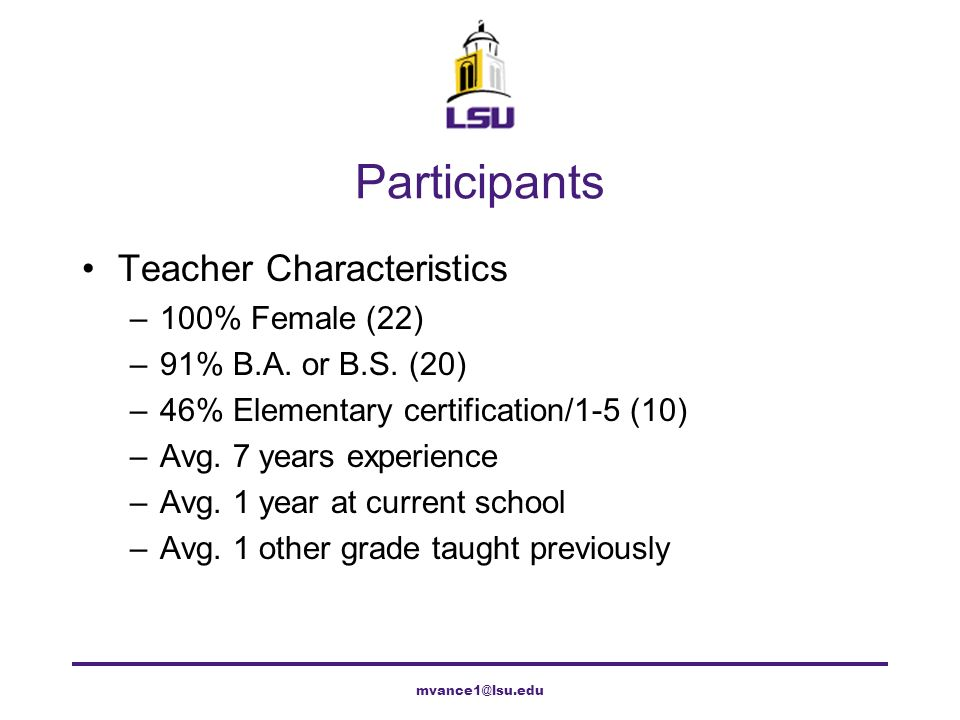 Participants Teacher Characteristics –100% Female (22) –91% B.A. or B.S. (20) –46% Elementary certification/1-5 (10) –Avg. 7 years experience –Avg. 1