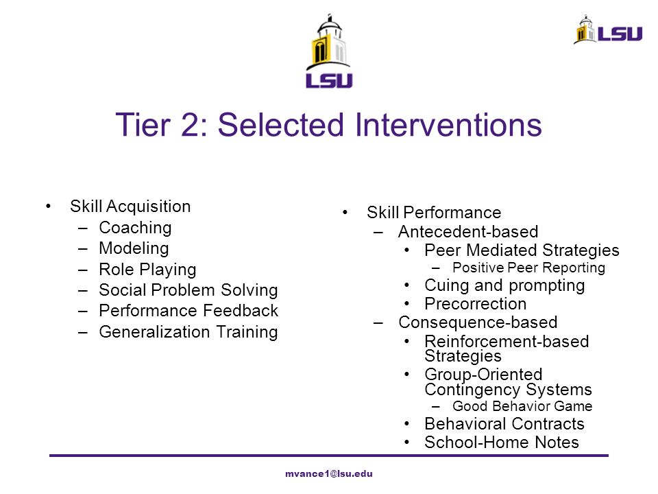 Tier 2: Selected Interventions Skill Acquisition –Coaching –Modeling –Role Playing –Social Problem Solving –Performance Feedback –Generalization Train