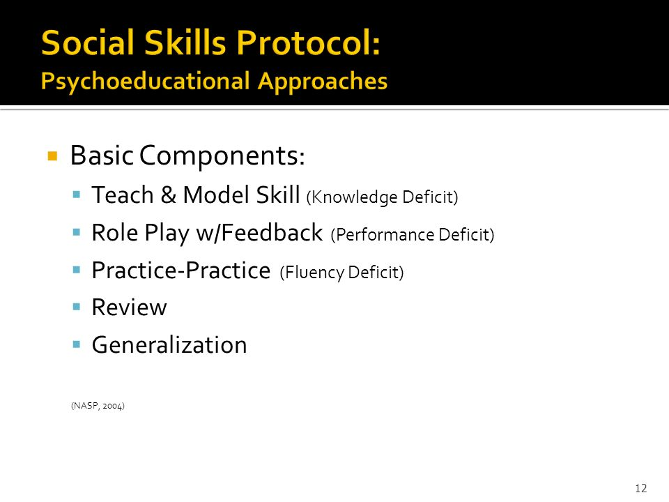Basic Components: Teach & Model Skill (Knowledge Deficit) Role Play w/Feedback (Performance Deficit) Practice-Practice (Fluency Deficit) Review Genera