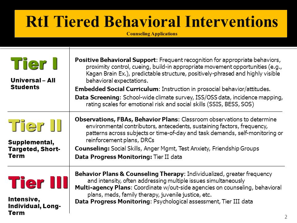 Tier I Universal – All Students Tier II Supplemental, Targeted, Short- Term Tier III Intensive, Individual, Long- Term 2 Positive Behavioral Support: