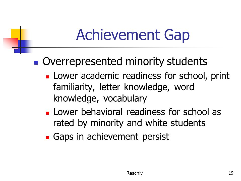Reschly19 Achievement Gap Overrepresented minority students Lower academic readiness for school, print familiarity, letter knowledge, word knowledge,