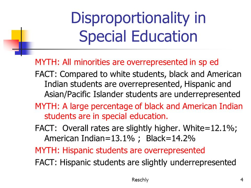 Reschly4 Disproportionality in Special Education MYTH: All minorities are overrepresented in sp ed FACT: Compared to white students, black and America