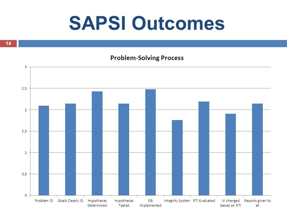 SAPSI Outcomes 14