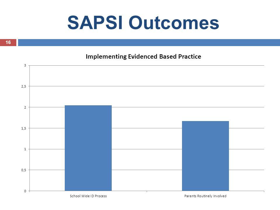 SAPSI Outcomes 16