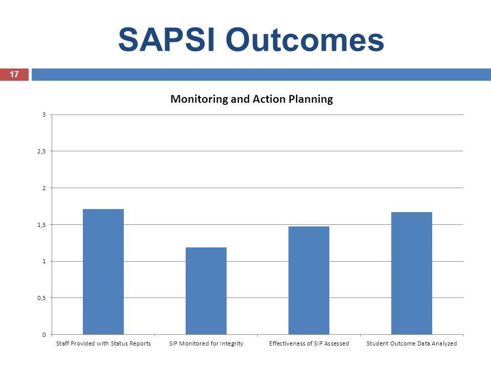 SAPSI Outcomes 17