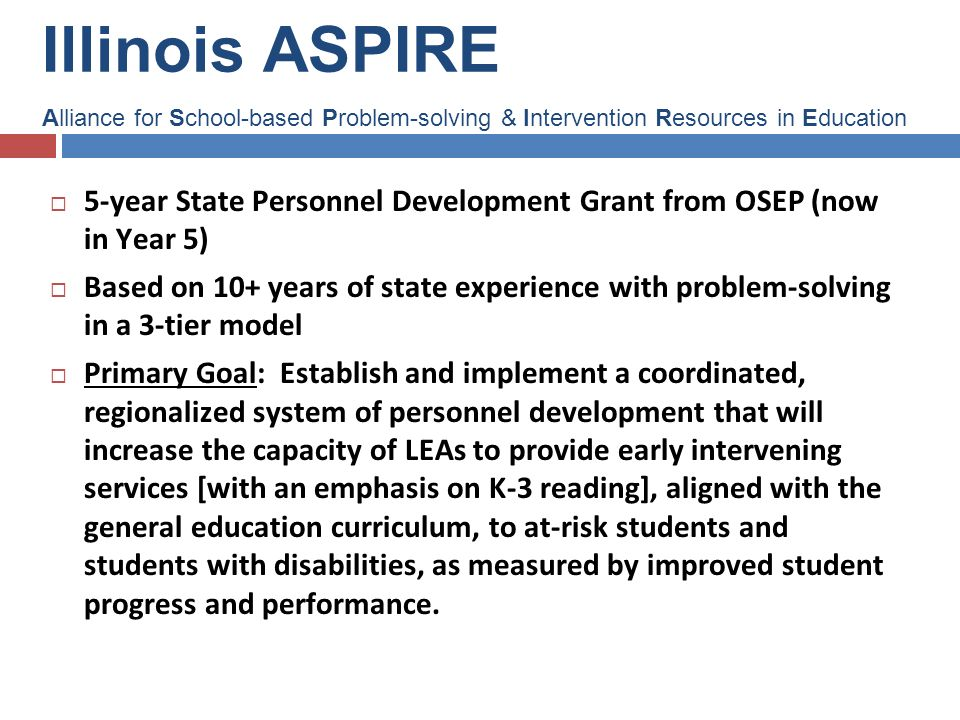 I-ASPIRE Objectives 1.Deliver research-based professional development and technical assistance.